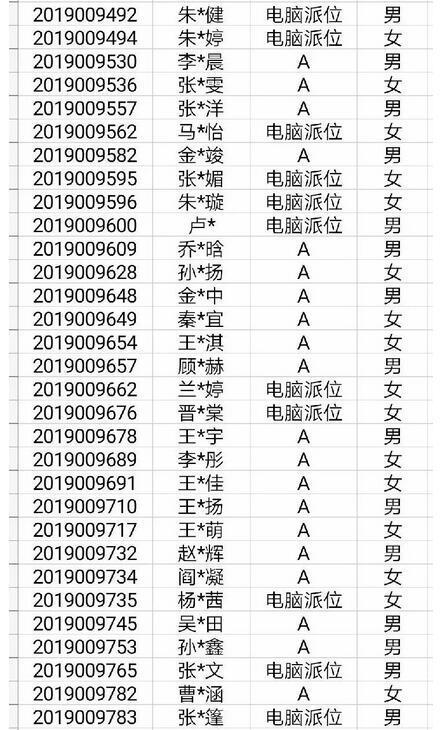刚刚!市二外2019小升初面谈结果名单公布!